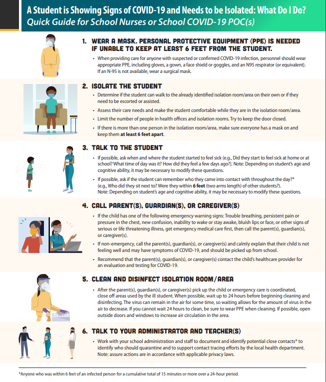 infographic: A Student is Showing Signs of COVID-19 and Needs to be Isolated: What Do I Do? Quick Guide for School Nurses or School COVID-19 POC(s)