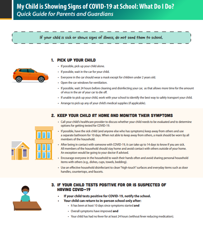 infographic: My Child is Showing Signs of COVID-19 at School: What Do I Do? Quick Guide for Parents and Guardians