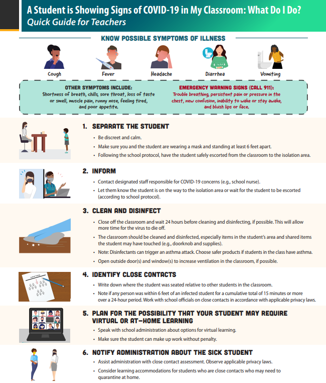 inforgraphic: A Student is Showing Signs of COVID-19 in My Classroom: What Do I Do? Quick Guide for Teachers