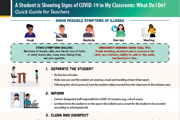 A student is showing signs of covid-19 in my classroom: what do I do?