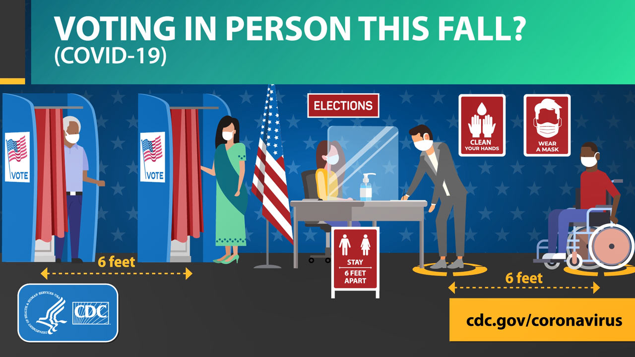 Voting In Person This Fall?