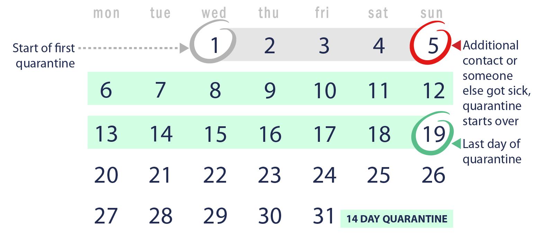 calendar: additional contact