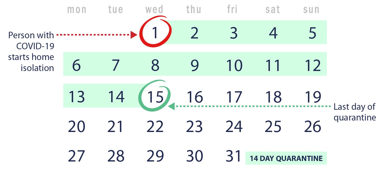 calendar: start home isolation