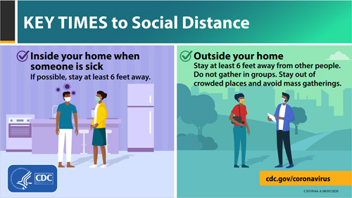 Key Times to Social Distance