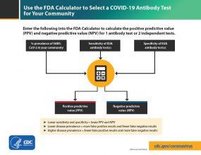 FDA Calculator