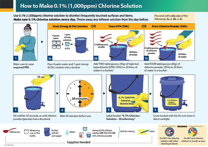 How to Make 0.1% (1,000ppm) Chlorine Solution