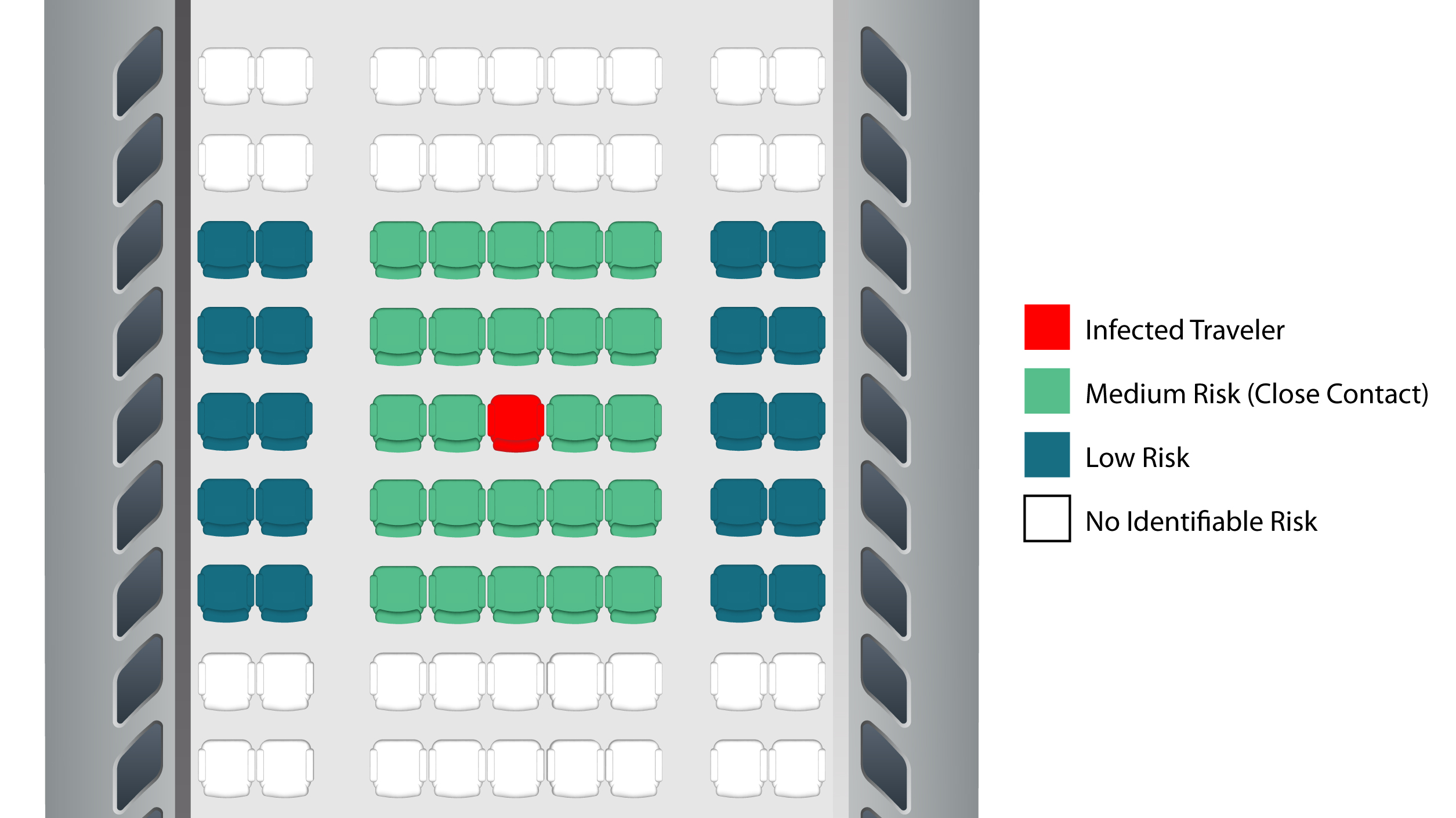 Sample seating chart for a 2019-nCoV aircraft contact investigation showing risk levels based on distance from the infected traveler.