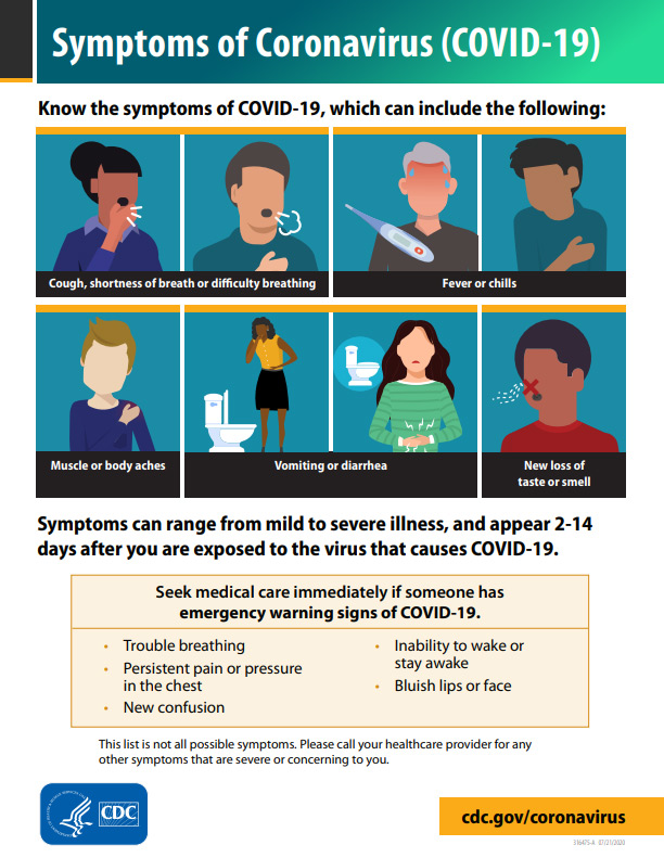 Poster: Symptoms of Coronavirus Disease 2019