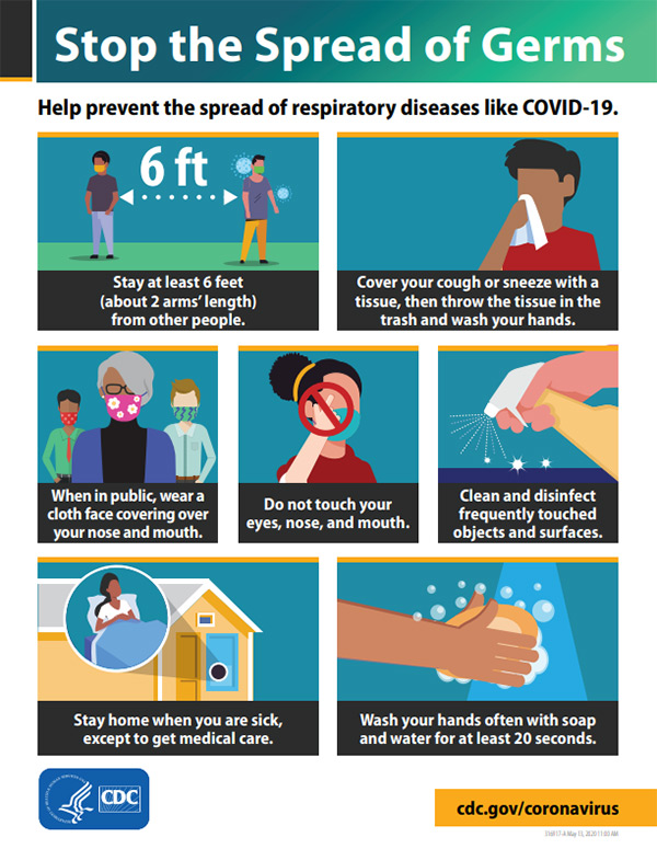 Poster - Stop the Spread of Germs Video