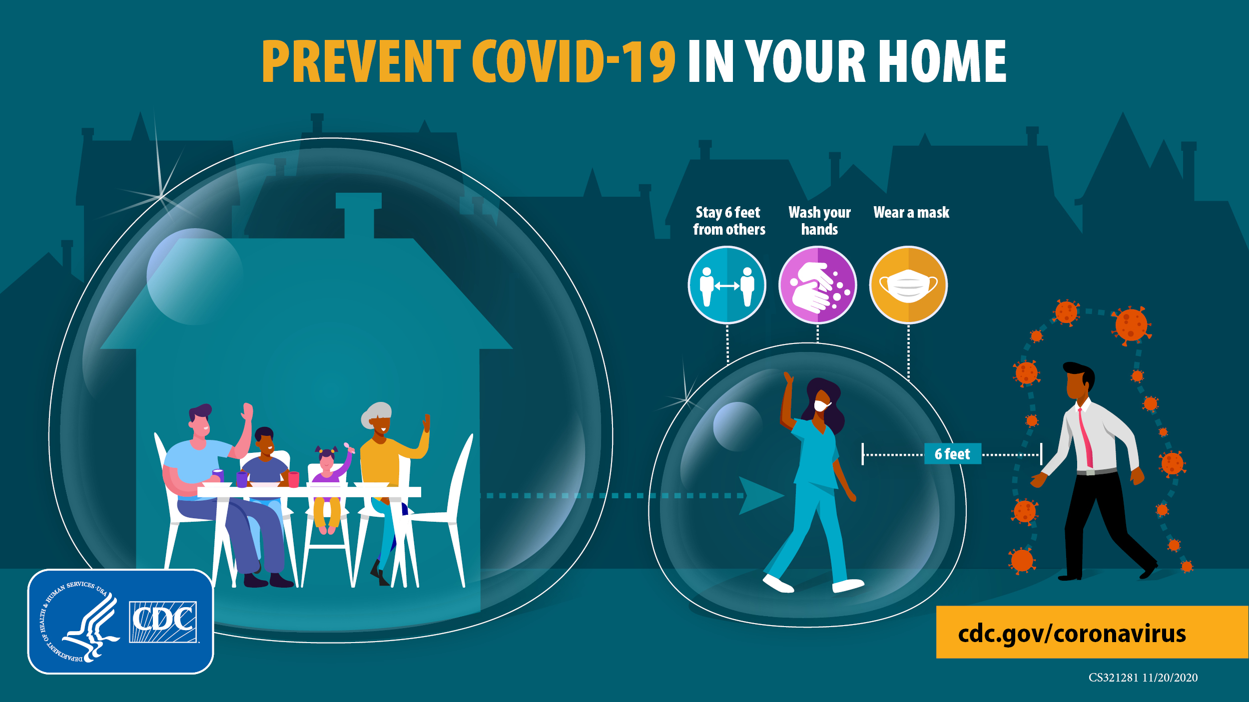 "A poster from the CDC reading ""Prevent COVID-19 in your Home. Stay Six feet from others, Wear a Mask, Wash your hands."" The image features a woman dressed as a nurse waving goodbye to her family sitting around the dinner table as she leaves the house. She is wearing a mask as she walks towards a person who is indicated as having COVID-19, but her and her home are contained in bubbles."