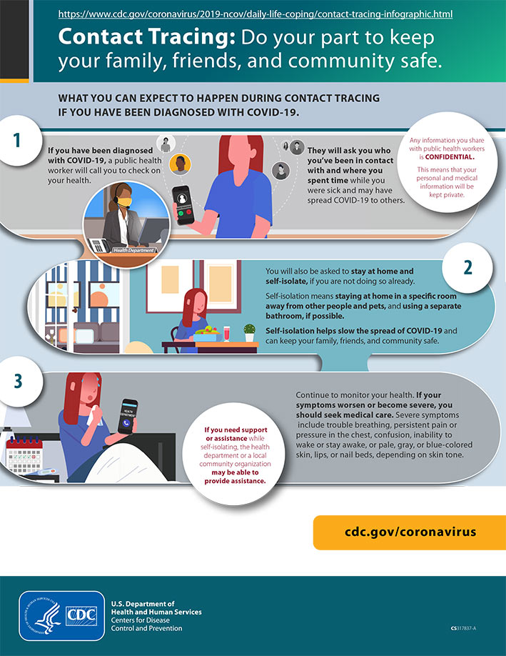 infographic-thumbnail for contract tracing