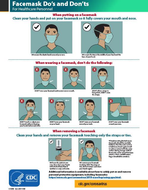 Fact sheet: Facemask Do's and Don'ts