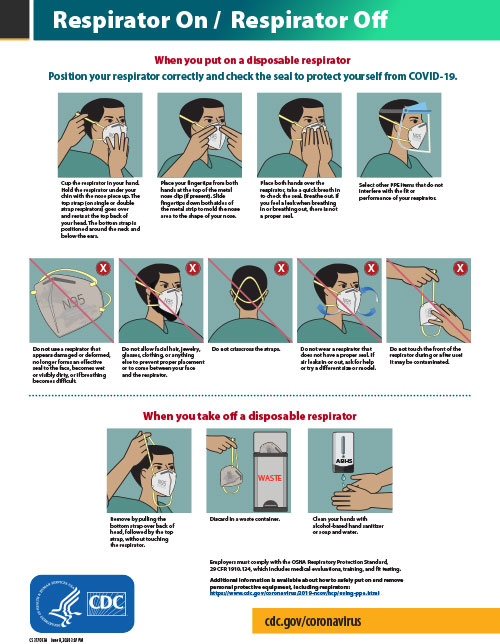 Fact sheet: Respirator On / Respirator Off