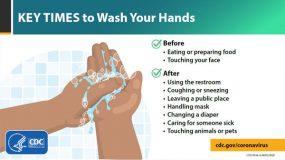 Momentos clave para lavarse las manos