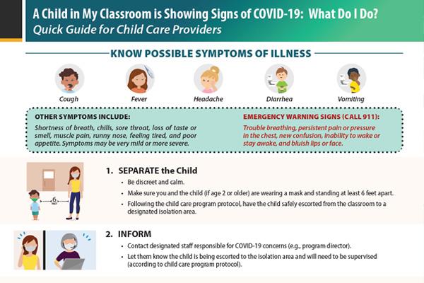 一个孩子在我的课堂中出现COVID-19体征:我该怎么办?儿童看护提供者快速指南,PDF