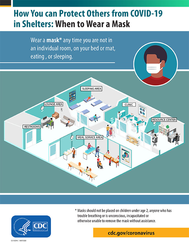 How you can protect others from COVID-19 in shelters: common areas (poster)