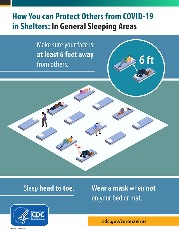 How you can protect others from COVID-19 in shelters: sleeping (poster)