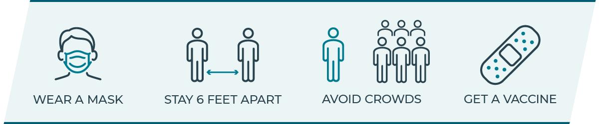 立即行动!佩戴口罩;与他人保持6英尺距离;避免前往人多的地方。