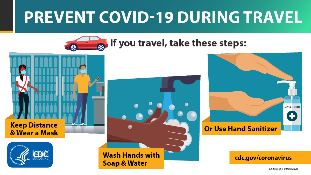 people wearing cloth face covers and observing social distancing, handwashing, and hand sanitizer use: take these steps if you travel