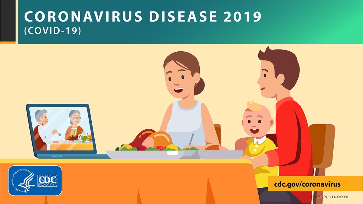 COVID-19 CDC infographic