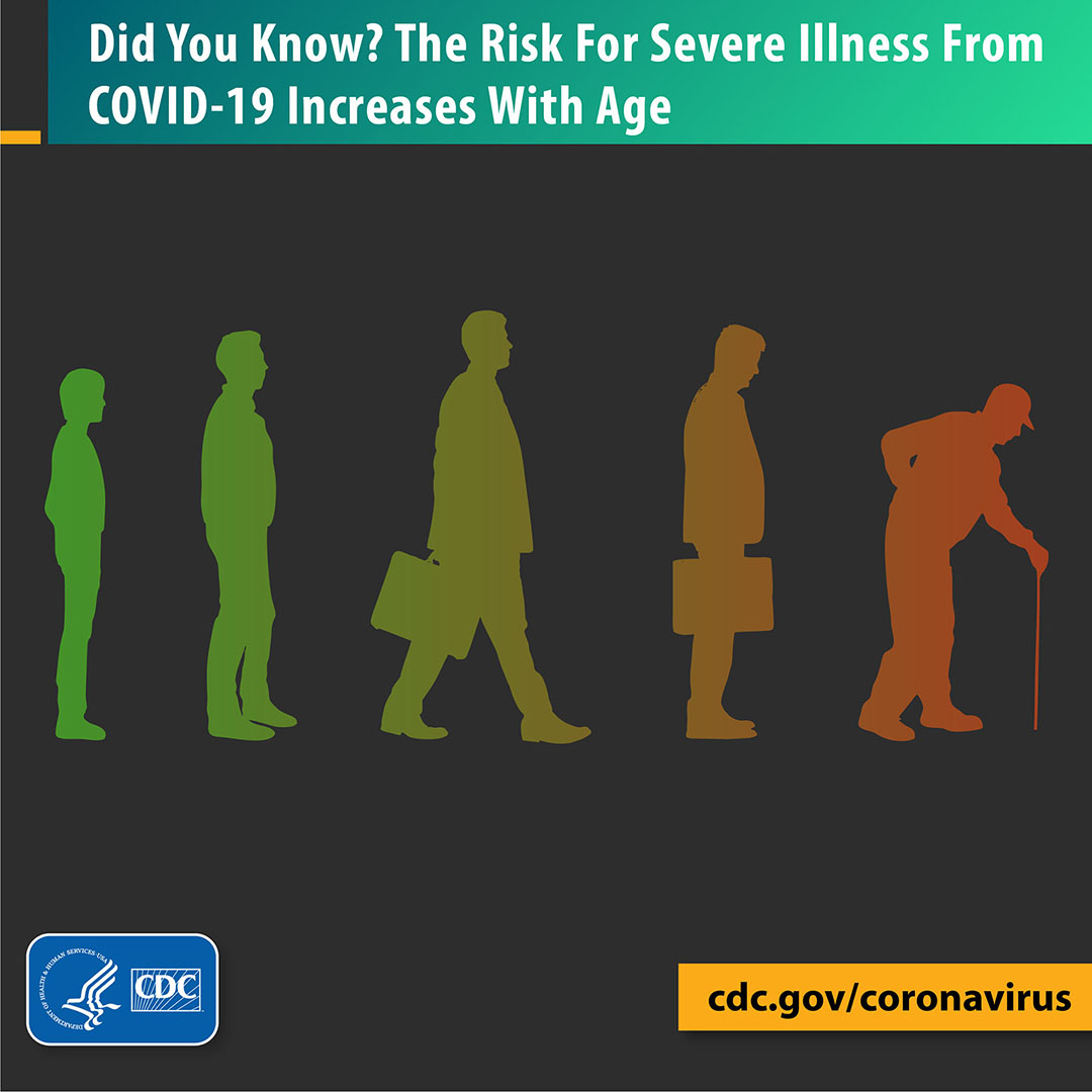Did You Know? The Risk for Severe Illness from COVID-19 Increases With Age