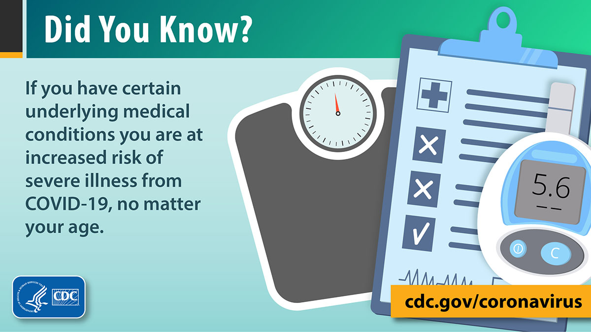 Did you know? If you have certain underlying medical conditions you are at increased risk of severe illness from COVID-19, no matter your age.