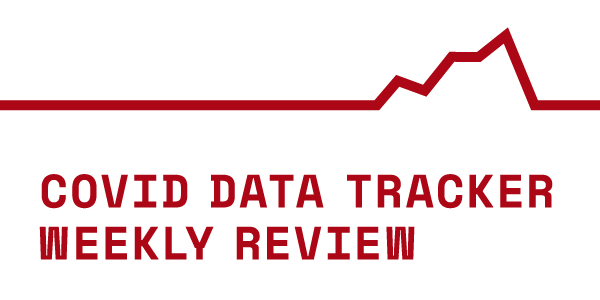 COVID Data Tracker Weekly Review