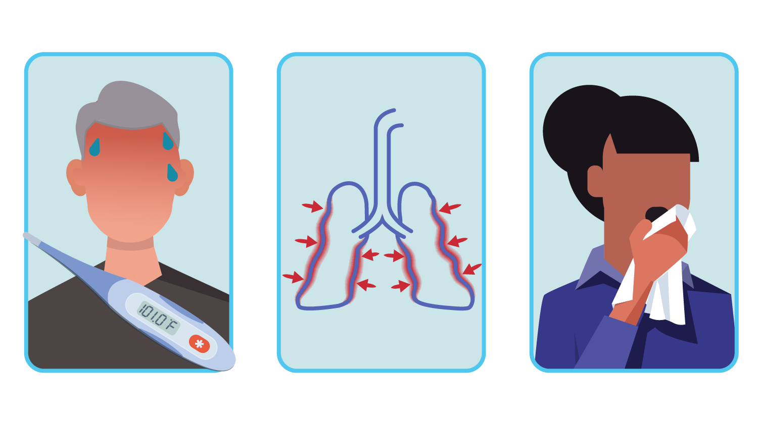 Person perspiring and thermometer indicating person has a fever, diagram of lungs, and person coughing