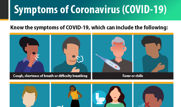 Patients with COVID-19 have experienced mild to severe respiratory illness. Symptoms can include fever, cough and shortness of breath. Symptoms may appear 2-14 days after exposure.