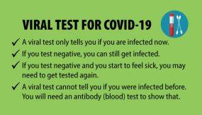 Prueba viral de detección del COVID-19