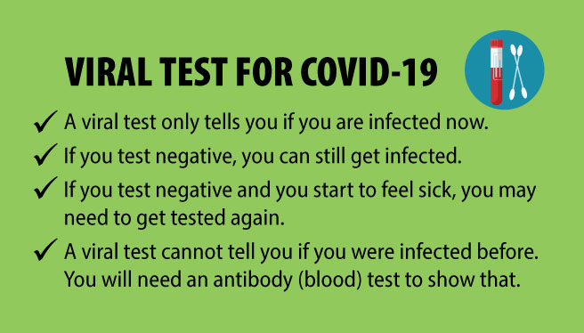 Viral test for COVID-19