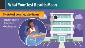 Qué significan los resultados de las pruebas