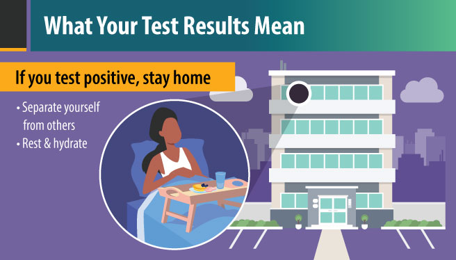 What your test results mean