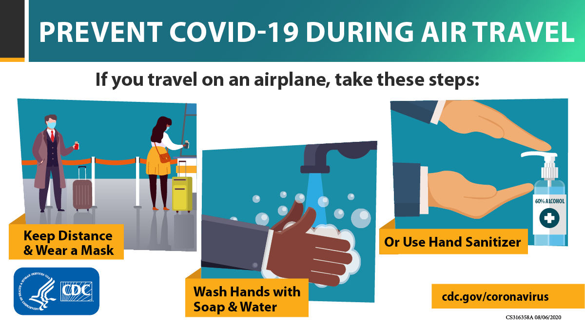 Graphic showing two people keeping their distance and wearing face masks, a person washing their hands, and a person using hand sanitizer.