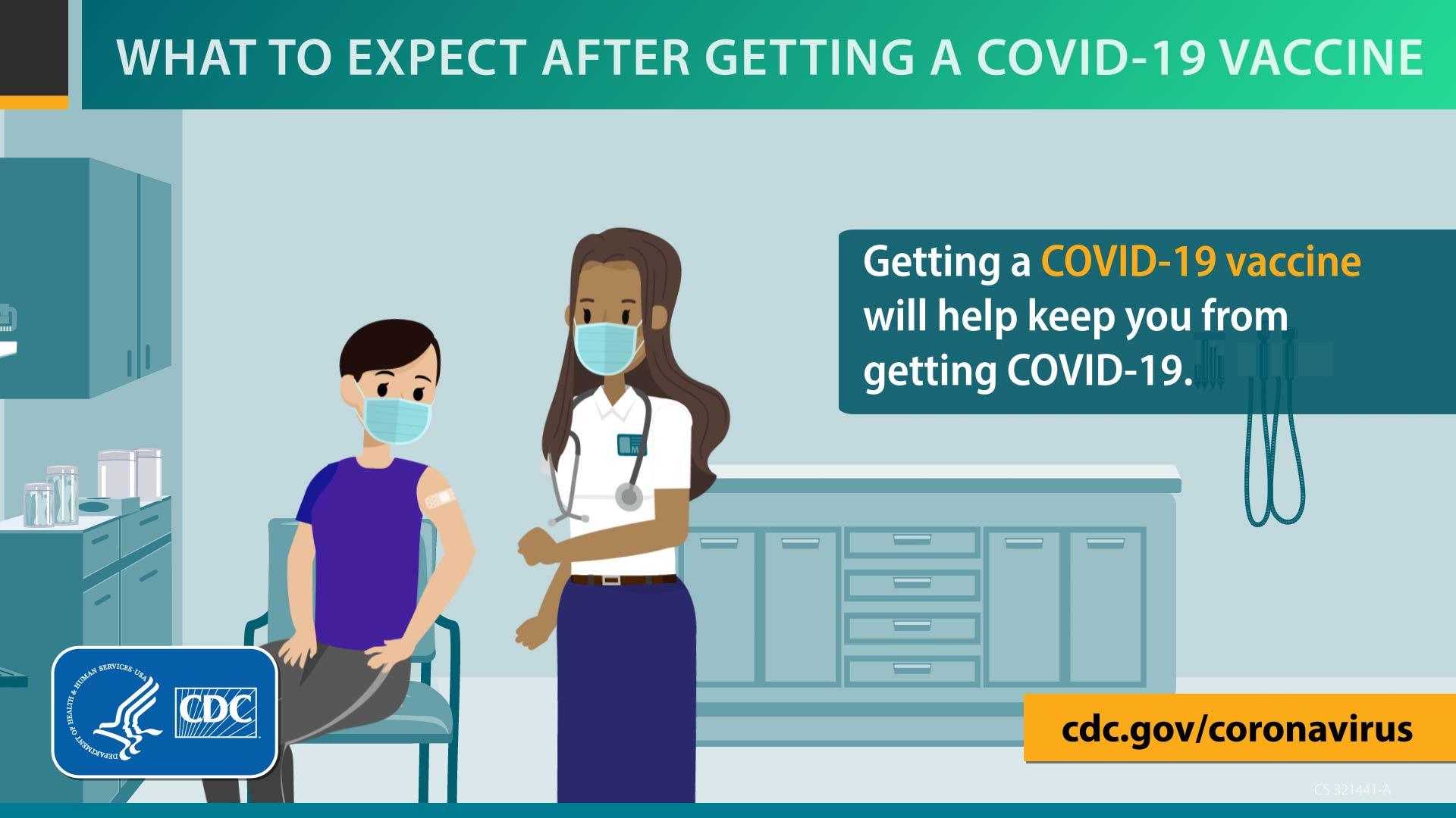 医疗服务提供者给患者注射COVID-19疫苗的图示