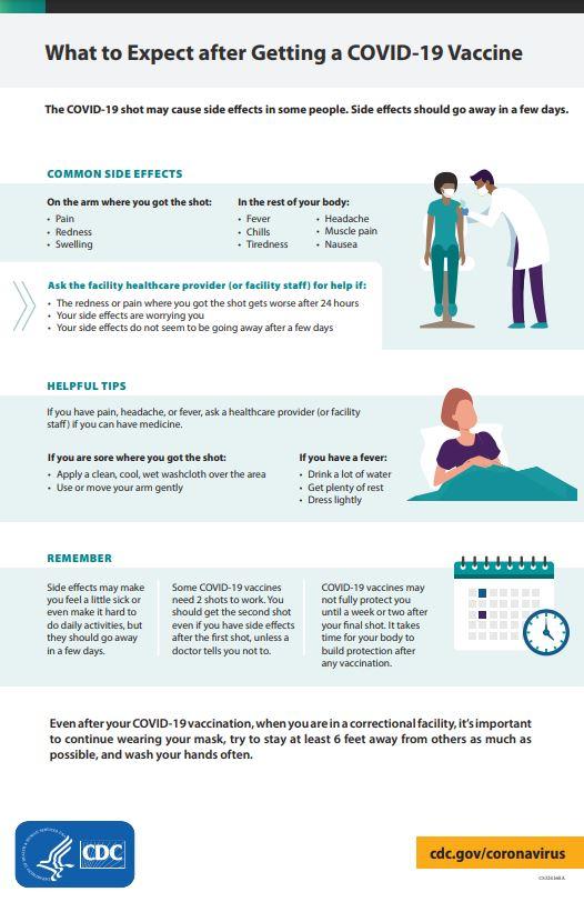接种COVID-19疫苗后会怎样