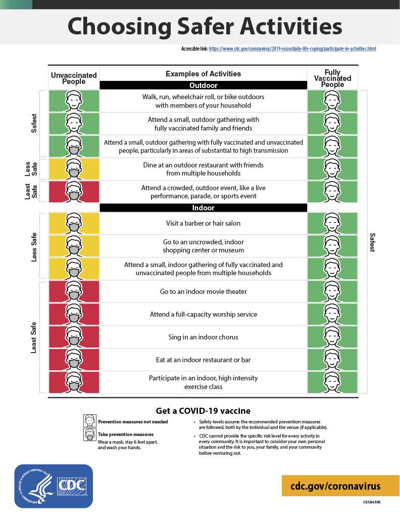 Ảnh thu nhỏ PDF đầy đủ về việc Lựa chọn các hoạt động an toàn hơn