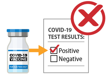 illustration of positive COVID-19 test results