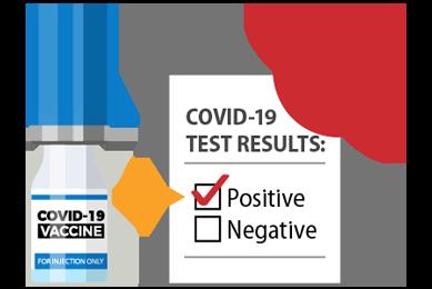 ilustración de un resultado positivo en la prueba de detección del COVID-19
