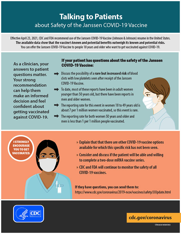 Factsheet: Talking to Patients about J&J/Janssen COVID-19 Vaccine