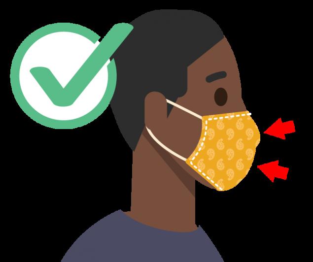 要选择完全盖住口鼻的口罩;
