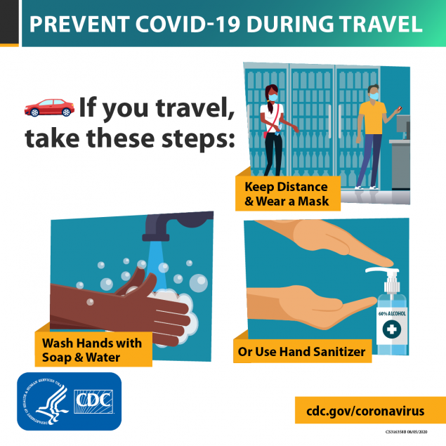 Prevent COVID-19 During Travel (Facebook)