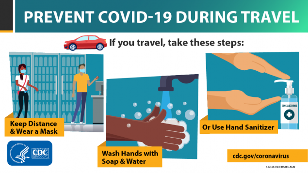 Prevent COVID-19 During Travel (Twitter)