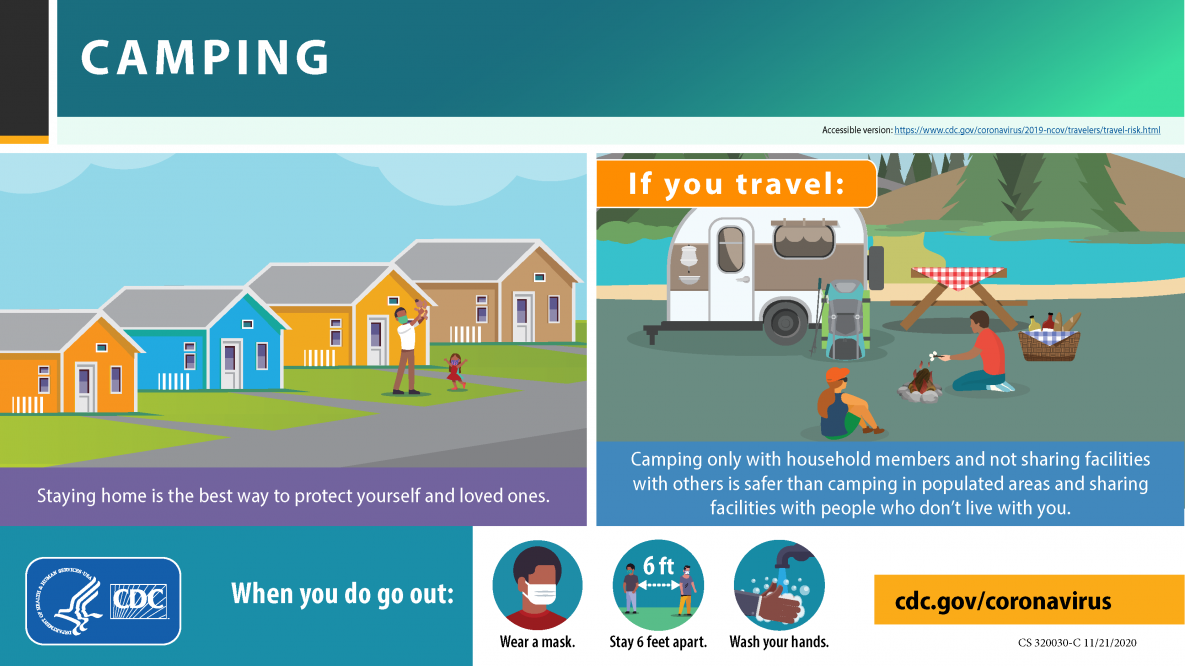 Know Your Travel Risk - Camping
