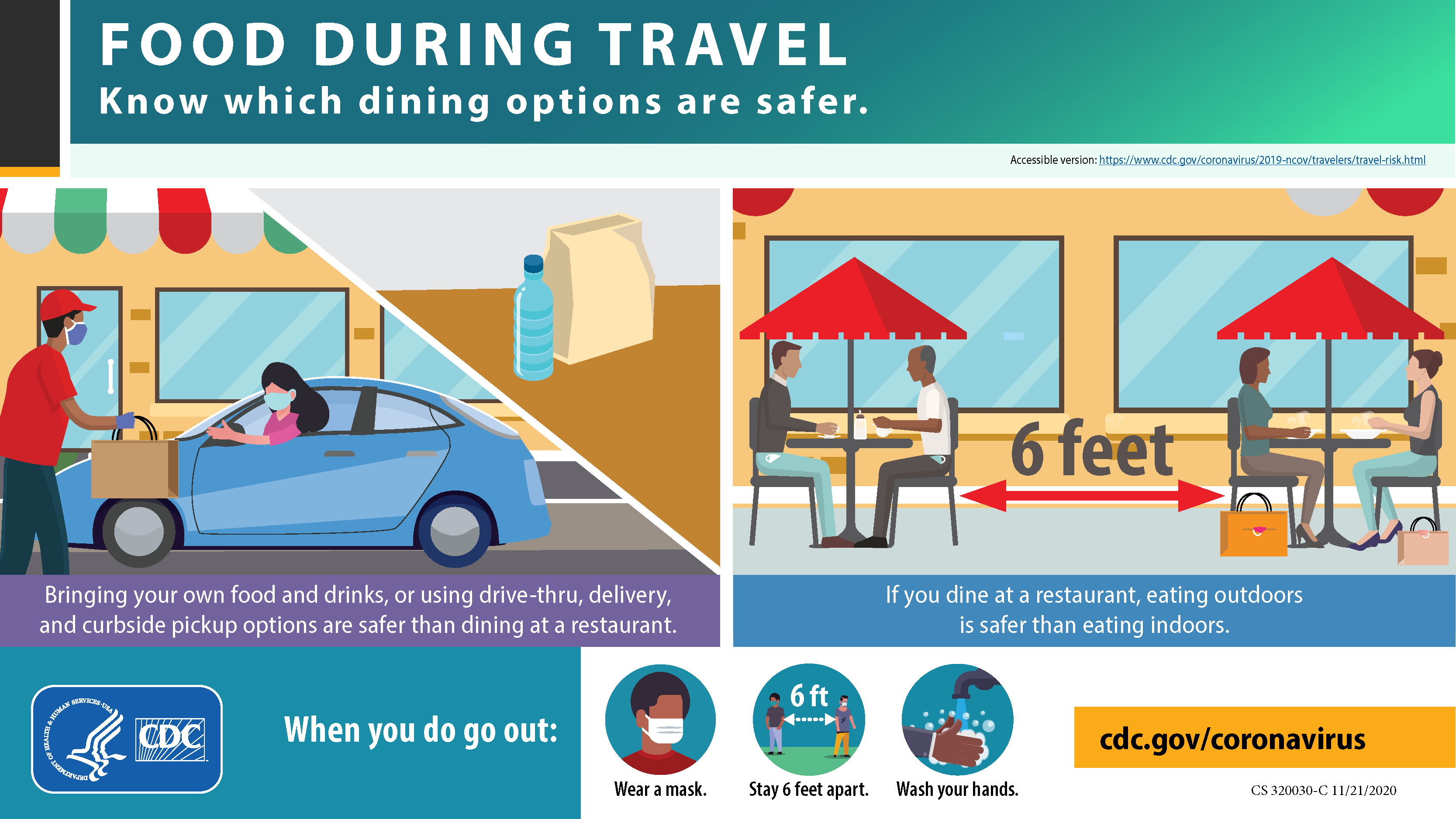 Know Your Travel Risk - Food During Travel