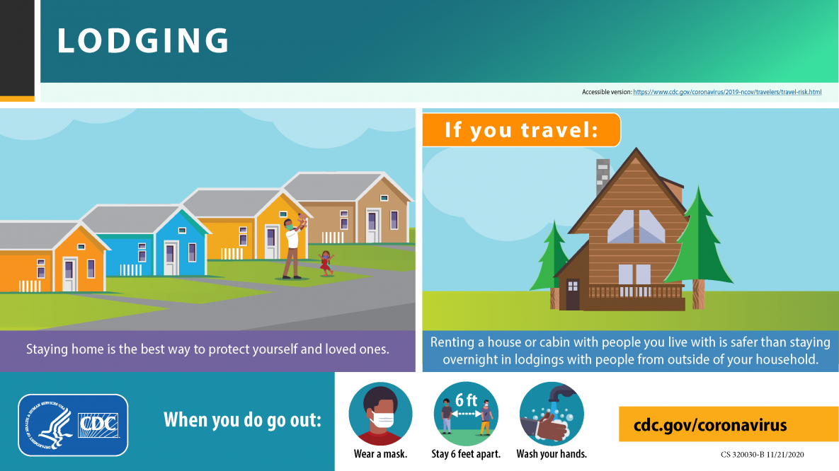 Know Your Travel Risk - Lodging