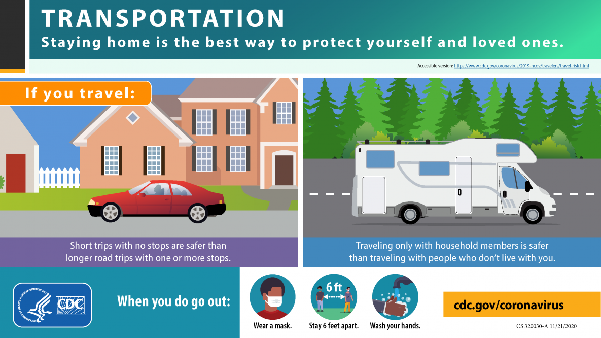 Know Your Travel Risk - Transportation