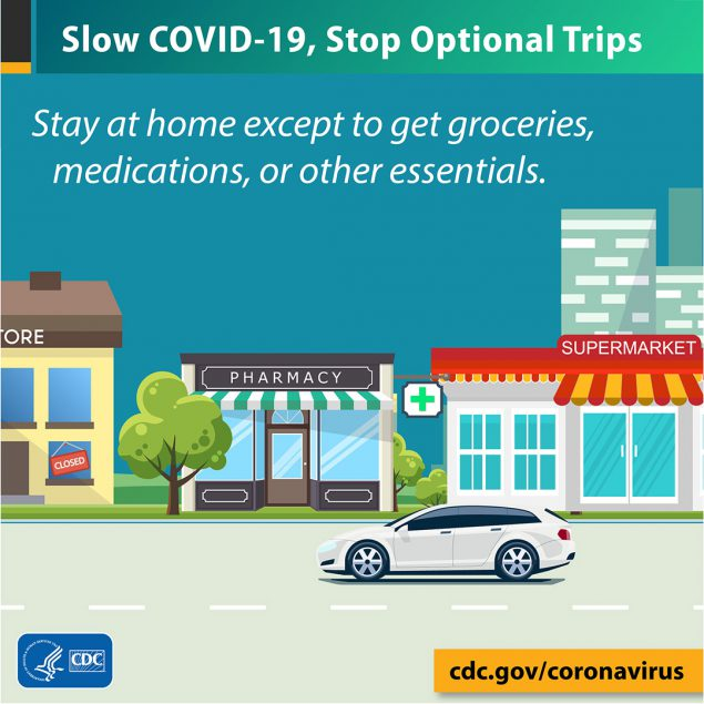 Slow COVID-19, Stop Optional Trips. Image for Facebook