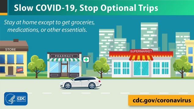 Slow COVID-19, Stop Optional Trips. Image for Twitter
