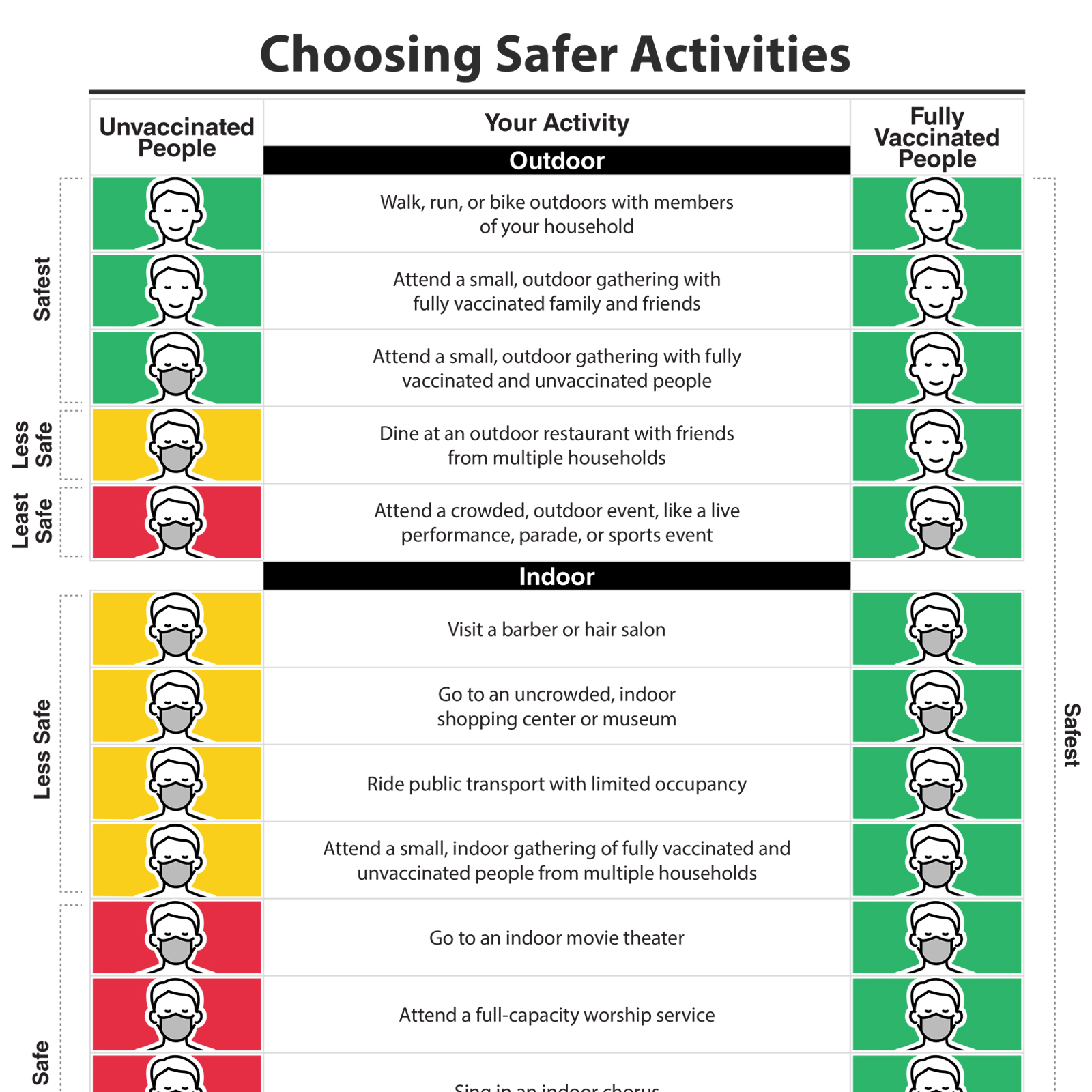 Choosing Safer Activities full PDF thumbnail